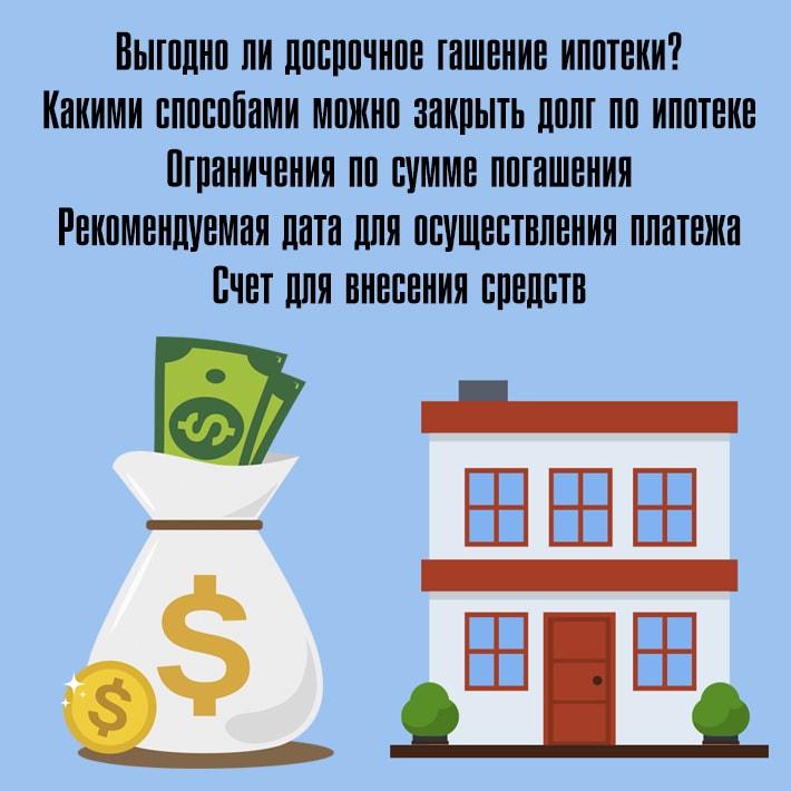 Досрочное погашение военной ипотеки