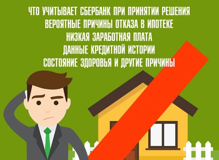 Главные причины отказа в получении ипотеки